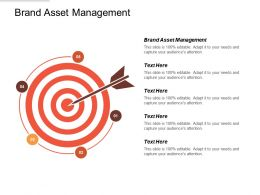 Brand Asset Management Ppt Powerpoint Presentation Model Background Images Cpb