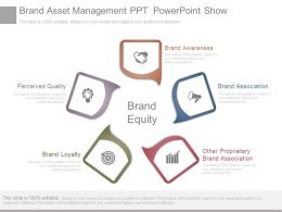 Brand Asset Management Ppt Powerpoint Show