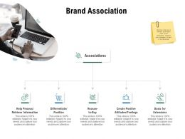 Brand Association Differentiate position Ppt Powerpoint Presentation Gallery Inspiration