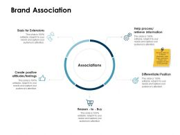 Brand Association Extensions Ppt Powerpoint Presentation Model Vector