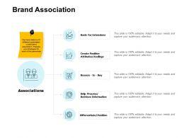 Brand Association Information Ppt Powerpoint Presentation Clipart