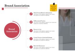 Brand Association Information Ppt Powerpoint Presentation Layout