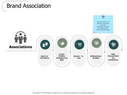 Brand Association Information Ppt Powerpoint Presentation Slides Styles
