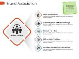 Brand Association Ppt Example Professional