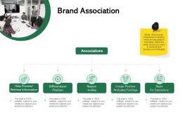 Brand Association Ppt Powerpoint Presentation Model Slide
