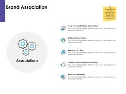Brand Association Process Ppt Powerpoint Presentation File