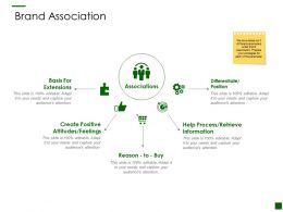 Brand Association Process Ppt Powerpoint Presentation Slides Example