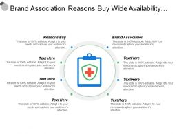 Brand Association Reasons Buy Wide Availability Number Extension