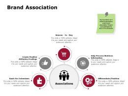 Brand Association Retrieve Information Process Ppt Powerpoint Presentation Diagram Templates