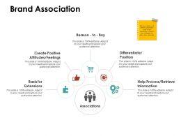 Brand Association Retrieve Ppt Powerpoint Presentation Show Clipart Images