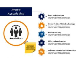 Brand Association Sample Of Ppt Presentation