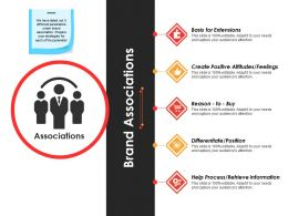 Brand Associations Sample Ppt Presentation