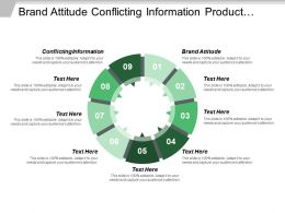 brand_attitude_conflicting_information_product_knowledge_price_premiums_Slide01