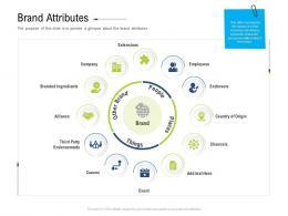 Brand Attributes Brand Upgradation Ppt Summary