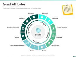 Brand Attributes Country Of Origin Ppt Powerpoint Presentation File Samples