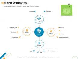Brand Attributes Rebrand Ppt Powerpoint Presentation Infographics Slide