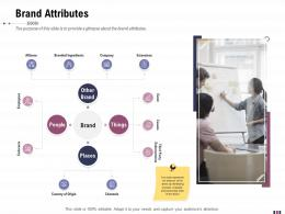 Brand Attributes Rebranding And Relaunching Ppt Graphics