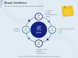 Brand Attributes Rebranding Approach Ppt Download