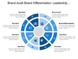 Brand Audit Brand Differentiation Leadership Adoption Brand Strategy