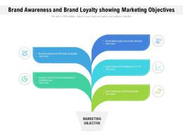 Brand Awareness And Brand Loyalty Showing Marketing Objectives