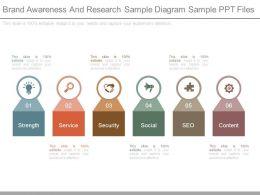 Brand Awareness And Research Sample Diagram Sample Ppt Files