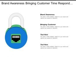 Brand Awareness Bringing Customer Time Respond Competitor Brand