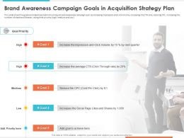Brand Awareness Campaign Goals In Acquisition Social Page Ppt Presentation Show