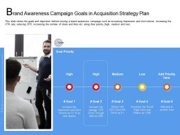 Brand Awareness Campaign Goals In Acquisition Strategy Plan Cost Ppt Sample