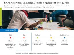 Brand Awareness Campaign Goals In Acquisition Strategy Plan Low Ppt Powerpoint Icon