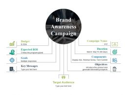 Brand Awareness Campaign Powerpoint Images