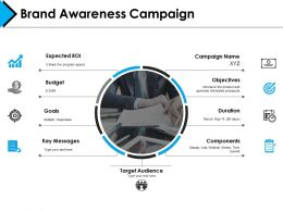Brand Awareness Campaign Powerpoint Presentation Template 1