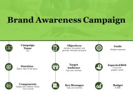 Brand Awareness Campaign Ppt Visual Aids Deck