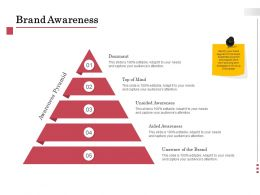 Brand Awareness Dominant Ppt Powerpoint Presentation Styles