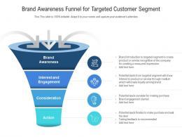 Brand Awareness Funnel For Targeted Customer Segment