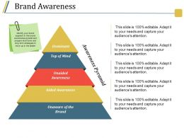 brand_awareness_powerpoint_ideas_Slide01