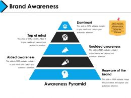 Brand Awareness Powerpoint Images Template 1
