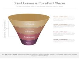 Brand Awareness Powerpoint Shapes