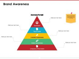 brand_awareness_powerpoint_slide_background_designs_templates_1_Slide01