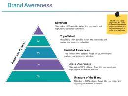 brand_awareness_powerpoint_slide_background_image_Slide01