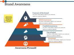 Brand Awareness Powerpoint Slide Presentation Sample