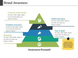 Brand Awareness Powerpoint Templates