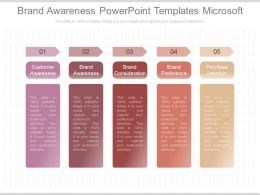 Brand Awareness Powerpoint Templates Microsoft
