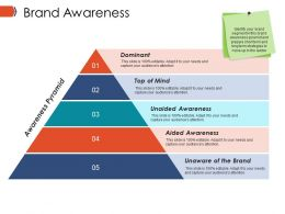 Brand Awareness Ppt Images Gallery