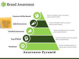 Brand Awareness Ppt Visual Aids Example 2015