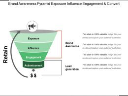 Brand Awareness Pyramid Exposure Influence Engagement And Convert