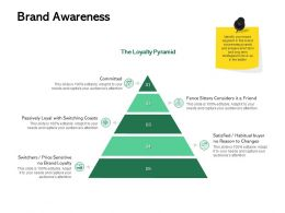Brand Awareness Pyramid Ppt Powerpoint Presentation Infographic Template Outfit