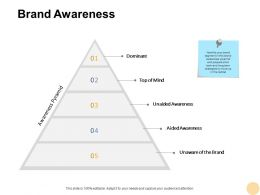 Brand Awareness Pyramid Ppt Powerpoint Presentation Outline Slideshow