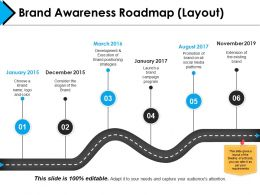 Brand Awareness Roadmap Layout Powerpoint Show Template 1