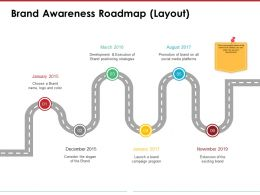 Brand Awareness Roadmap Layout Powerpoint Show Templates 1