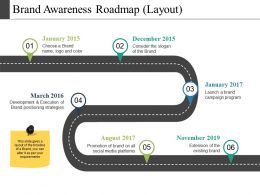 Brand Awareness Roadmap Ppt Example Professional
